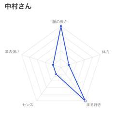 20160718-191306.jpg